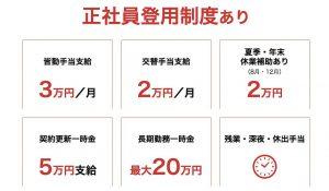 期間工.jp-キヤノン期間工の募集2